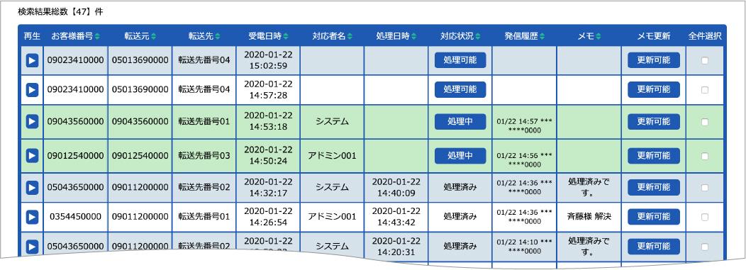 『あふれ呼対策.app for コンタクトセンター』の管理画面の画像
